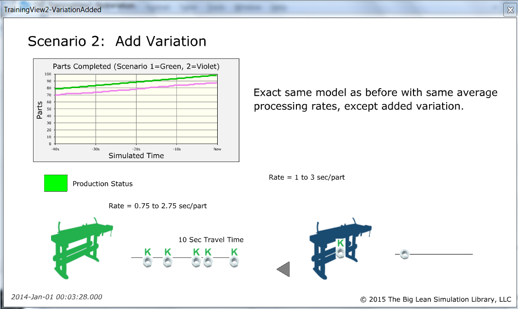 All Simulations | The Big Lean Simulation Library