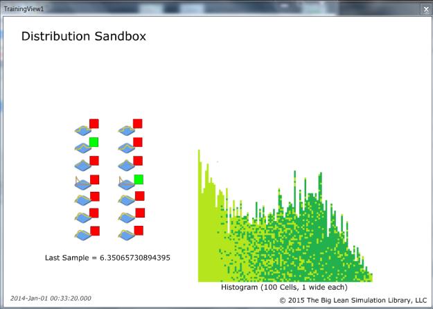 Distribution Sandbox